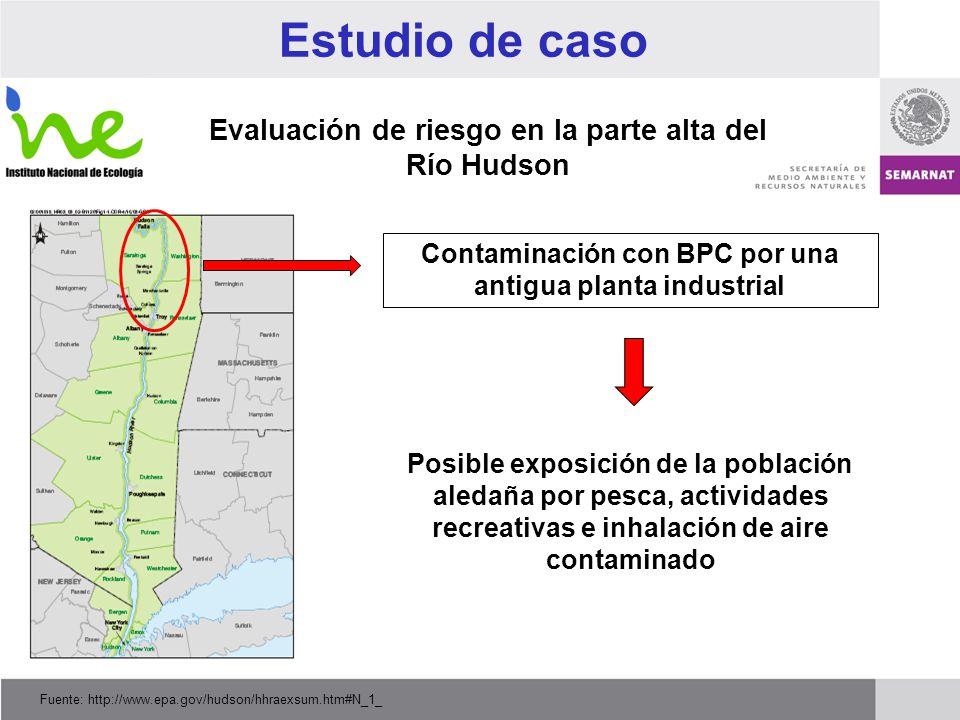 Estudio de caso Evaluación de riesgo en la parte alta del Río Hudson Contaminación con BPC por una antigua planta industrial Posible exposición de la