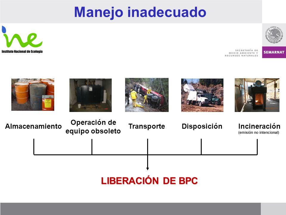 Manejo inadecuado AlmacenamientoTransporteDisposición LIBERACIÓN DE BPC Incineración (emisión no intencional) Operación de equipo obsoleto