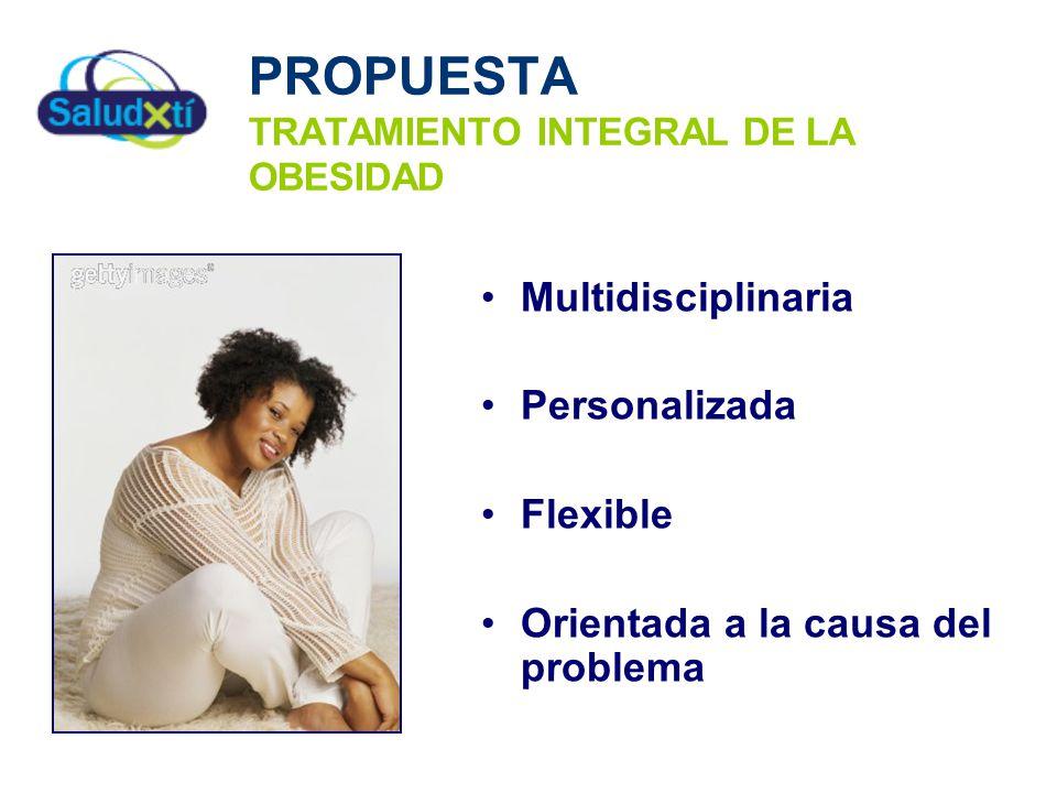 PROPUESTA TRATAMIENTO INTEGRAL DE LA OBESIDAD Multidisciplinaria Personalizada Flexible Orientada a la causa del problema