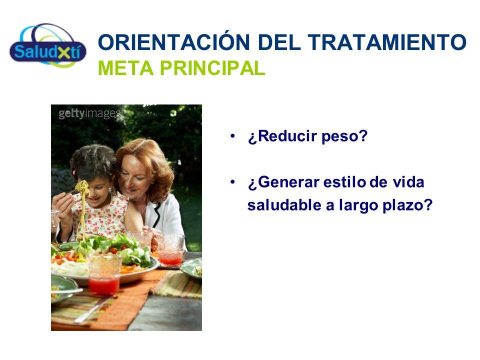 ORIENTACIÓN DEL TRATAMIENTO META PRINCIPAL ¿Reducir peso.