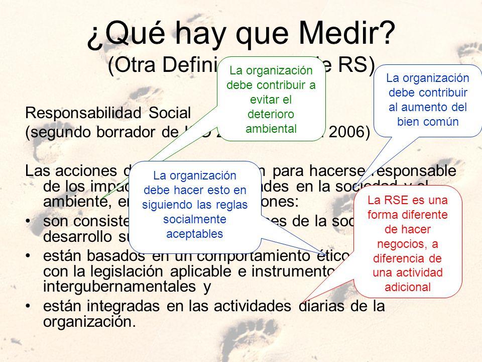 ¿Qué hay que Medir? (Otra Definición Más de RS) Responsabilidad Social (segundo borrador de ISO 26000Lisboa 2006) Las acciones de una organización par