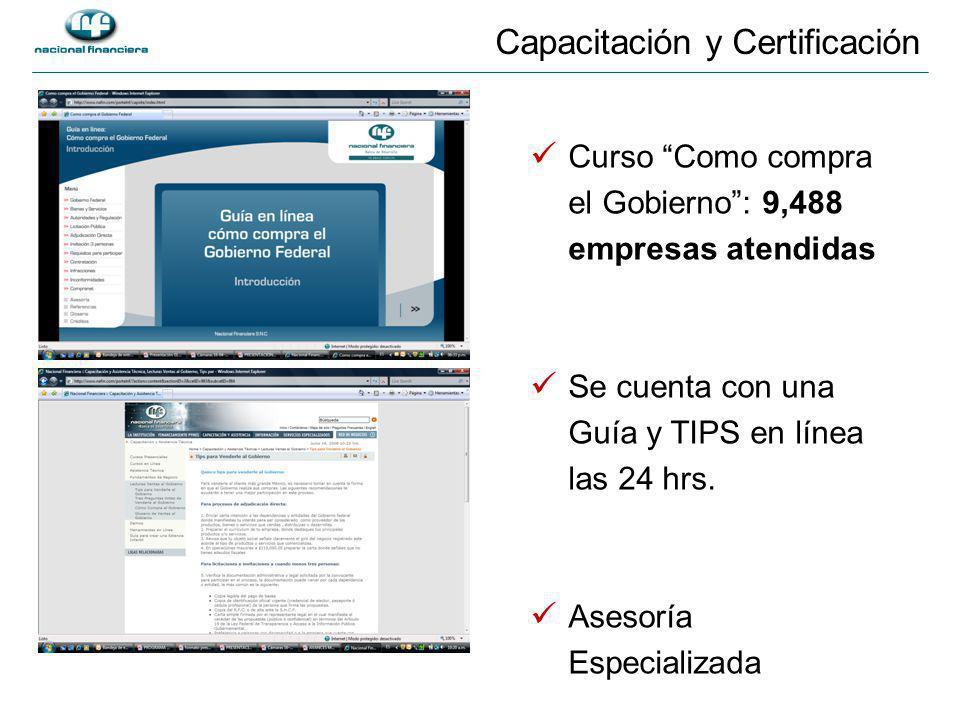 Capacitación y Certificación Curso Como compra el Gobierno: 9,488 empresas atendidas Se cuenta con una Guía y TIPS en línea las 24 hrs.