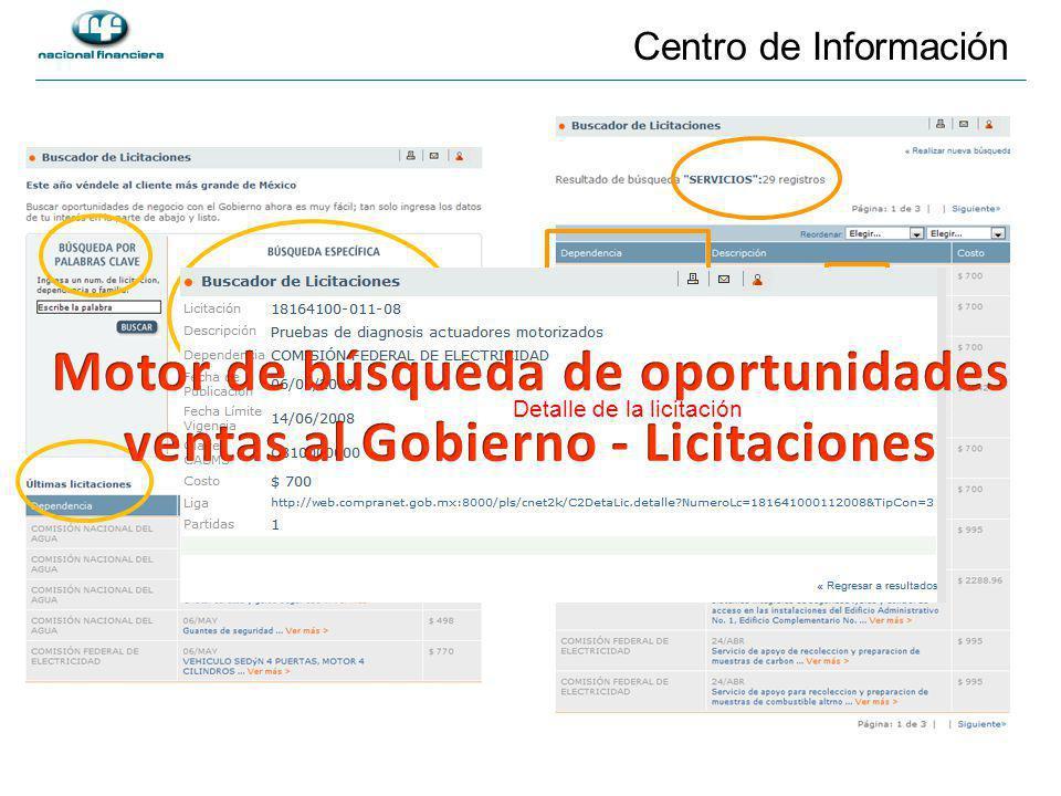 Centro de Información Detalles de la licitación Detalle de la licitación