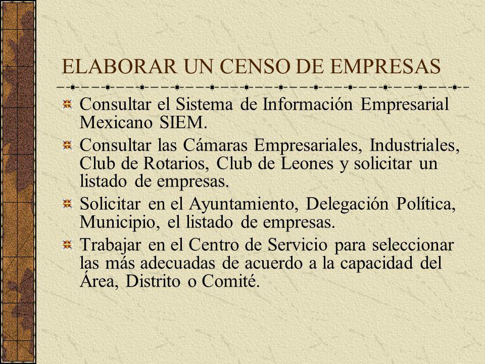 ELABORAR UN CENSO DE EMPRESAS Consultar el Sistema de Información Empresarial Mexicano SIEM.