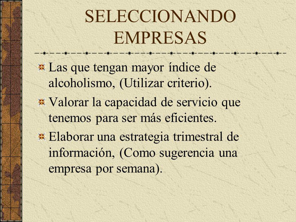 SELECCIONANDO EMPRESAS Las que tengan mayor índice de alcoholismo, (Utilizar criterio).