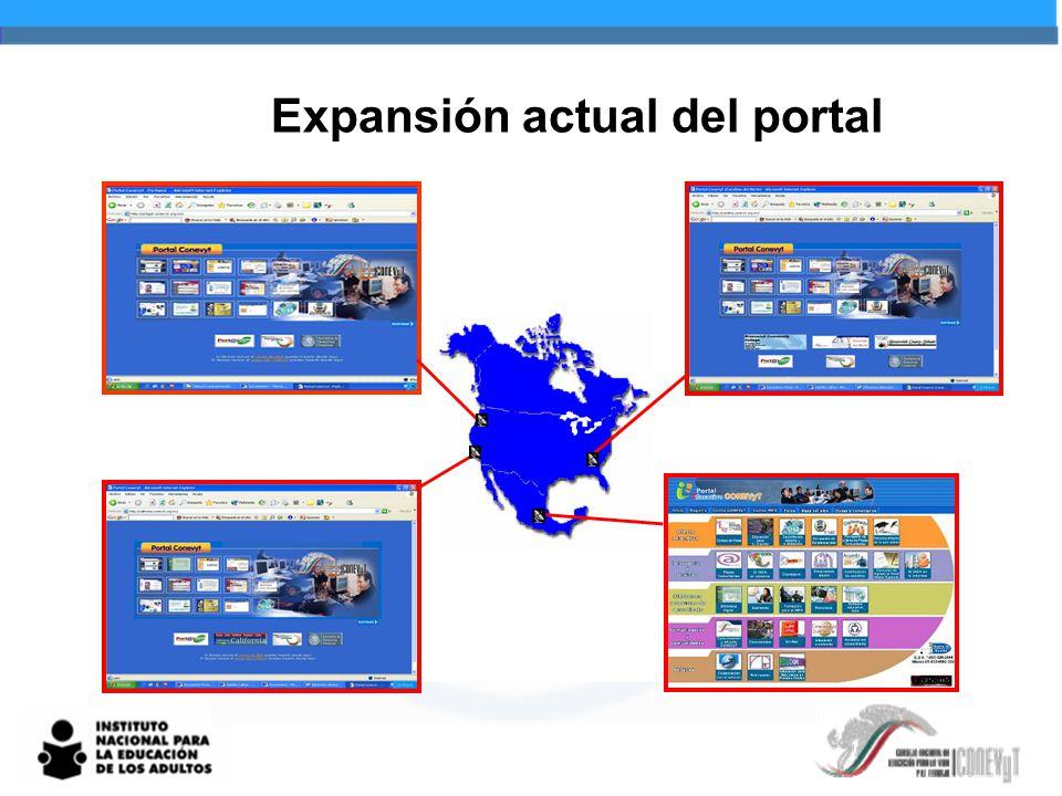 Expansión actual del portal