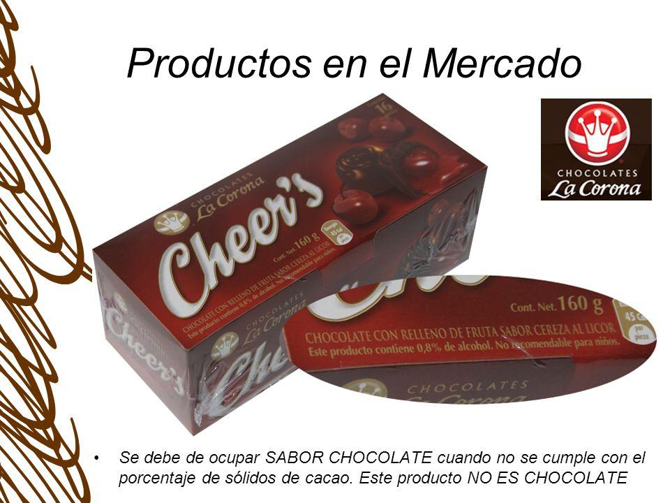 Productos en el Mercado Se debe de ocupar SABOR CHOCOLATE cuando no se cumple con el porcentaje de sólidos de cacao.