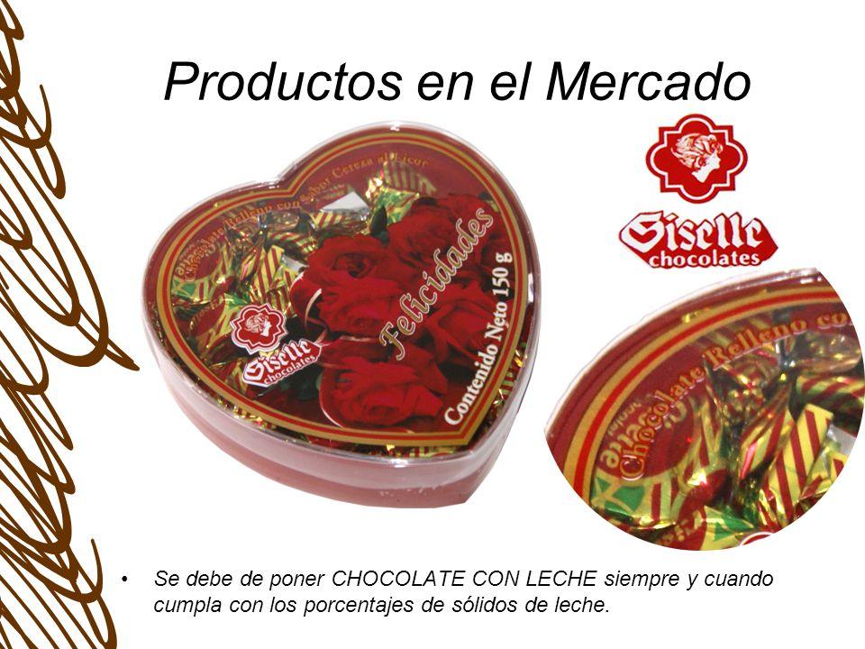 Productos en el Mercado Se debe de poner CHOCOLATE CON LECHE siempre y cuando cumpla con los porcentajes de sólidos de leche.