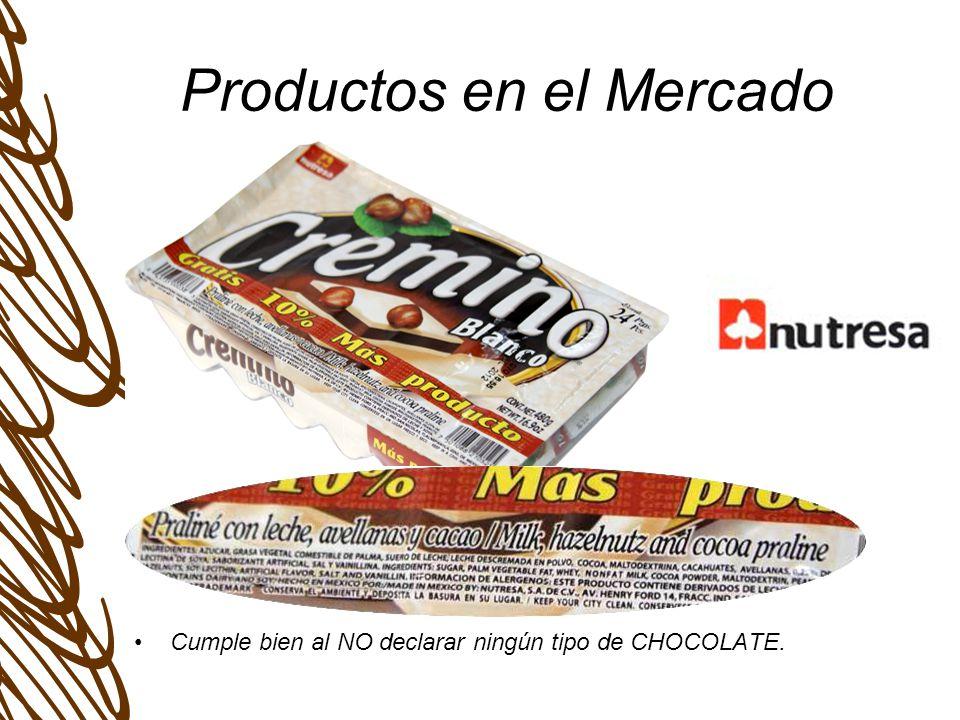 Productos en el Mercado Cumple bien al NO declarar ningún tipo de CHOCOLATE.