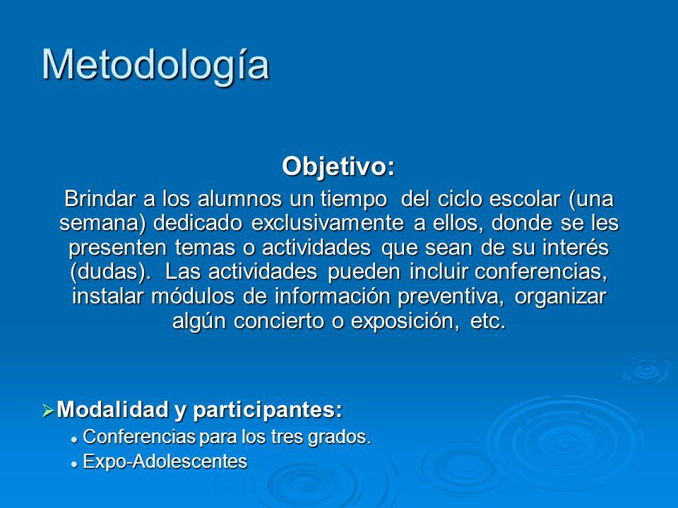 Metodología Objetivo: Brindar a los alumnos un tiempo del ciclo escolar (una semana) dedicado exclusivamente a ellos, donde se les presenten temas o a