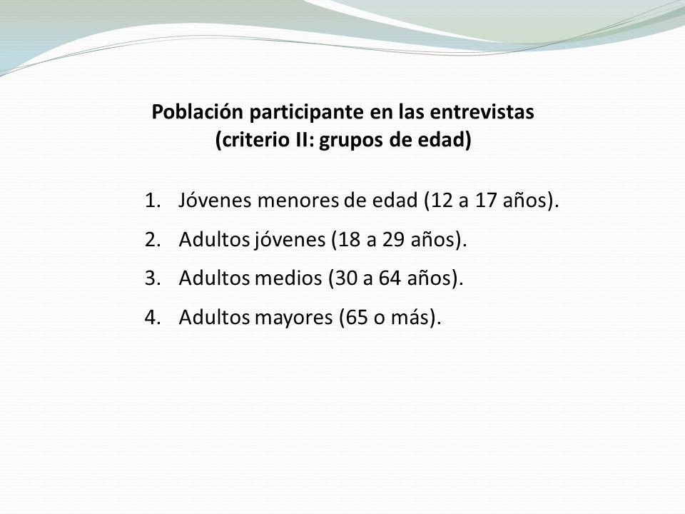 Población participante en las entrevistas (criterio II: grupos de edad) 1.Jóvenes menores de edad (12 a 17 años).