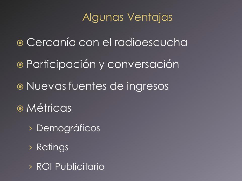 Cercanía con el radioescucha Participación y conversación Nuevas fuentes de ingresos Métricas Demográficos Ratings ROI Publicitario