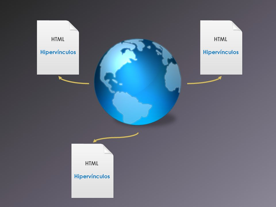 HTML Hipervínculos HTML Hipervínculos HTML Hipervínculos