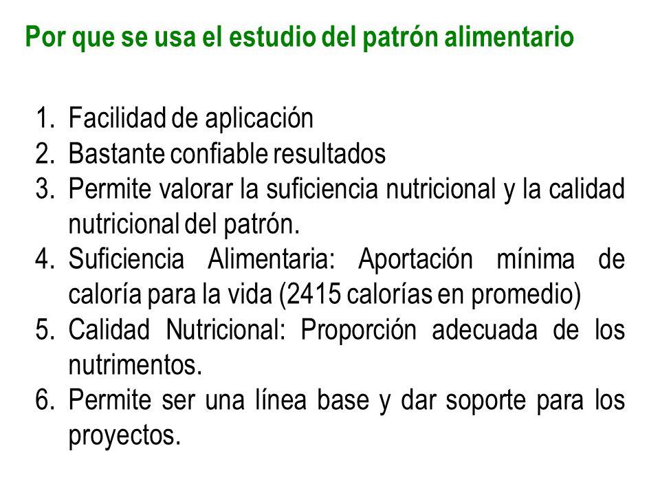 Por que se usa el estudio del patrón alimentario 1.Facilidad de aplicación 2.Bastante confiable resultados 3.Permite valorar la suficiencia nutriciona