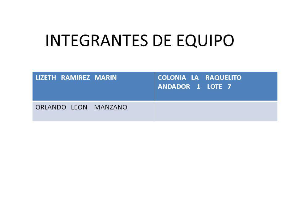 INTEGRANTES DE EQUIPO LIZETH RAMIREZ MARINCOLONIA LA RAQUELITO ANDADOR 1 LOTE 7 ORLANDO LEON MANZANO