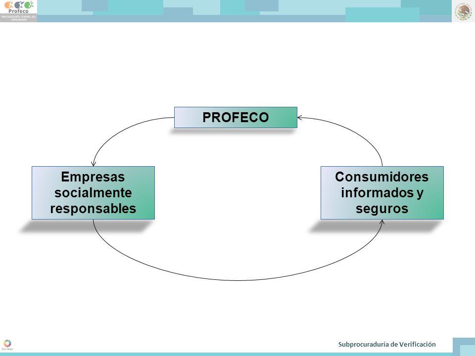Subprocuraduría de Verificación PROFECO Empresas socialmente responsables Consumidores informados y seguros