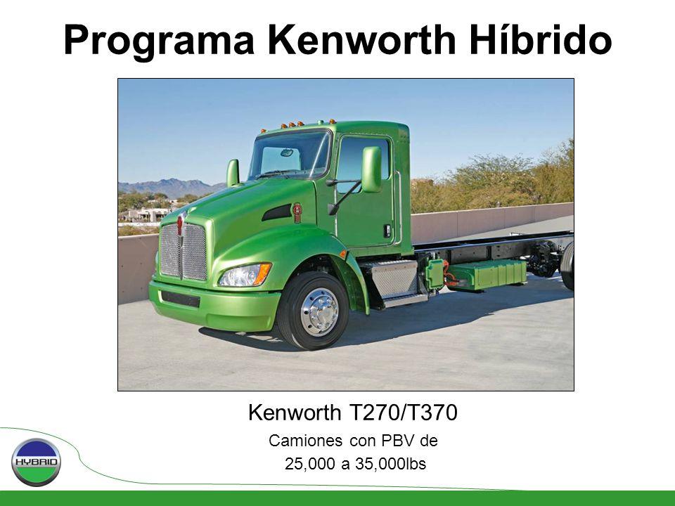 Programa Kenworth Híbrido Kenworth T270/T370 Camiones con PBV de 25,000 a 35,000lbs