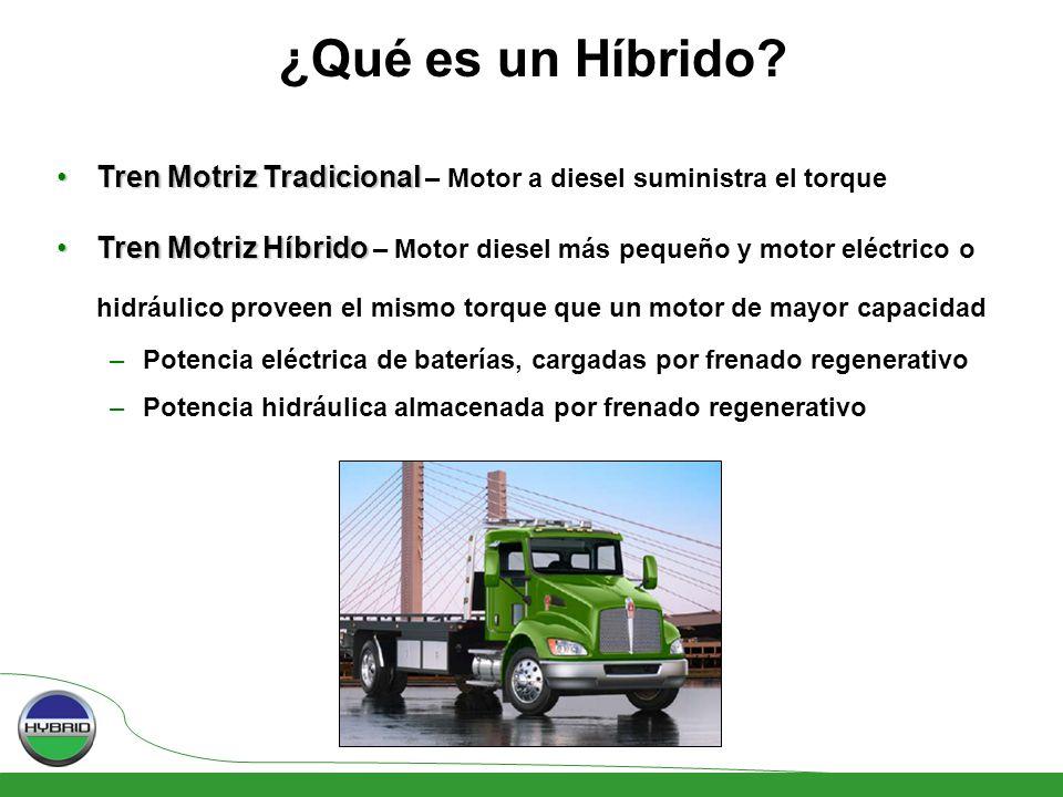 Tren Motriz TradicionalTren Motriz Tradicional – Motor a diesel suministra el torque Tren Motriz HíbridoTren Motriz Híbrido – Motor diesel más pequeño