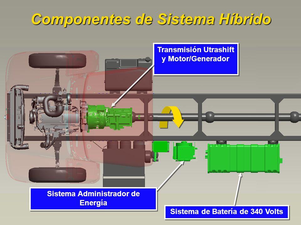 Transmisión Utrashift y Motor/Generador Sistema de Batería de 340 Volts Sistema Administrador de Energía Componentes de Sistema Híbrido
