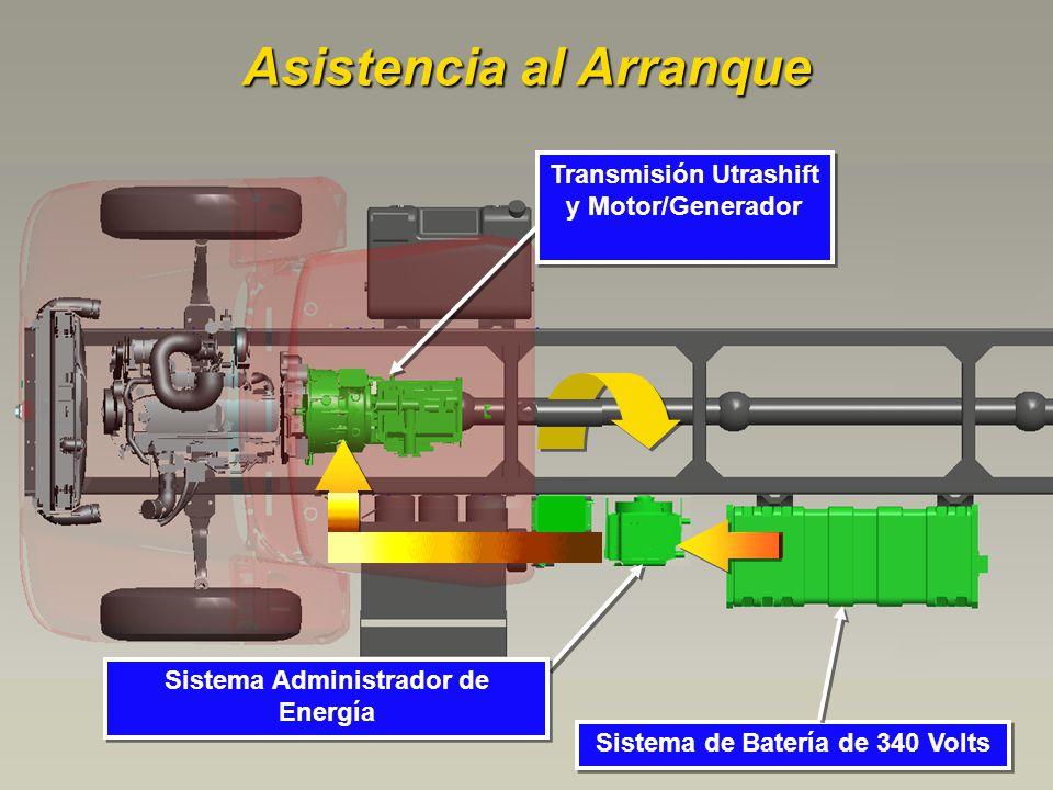 Asistencia al Arranque Transmisión Utrashift y Motor/Generador Sistema de Batería de 340 Volts Sistema Administrador de Energía