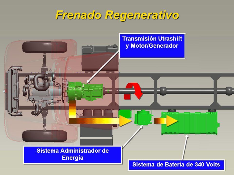 Frenado Regenerativo Transmisión Utrashift y Motor/Generador Sistema de Batería de 340 Volts Sistema Administrador de Energía