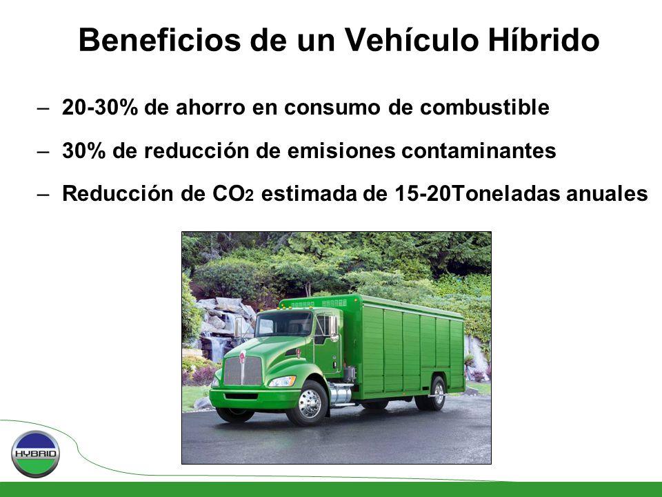 Beneficios de un Vehículo Híbrido –20-30% de ahorro en consumo de combustible –30% de reducción de emisiones contaminantes –Reducción de CO 2 estimada