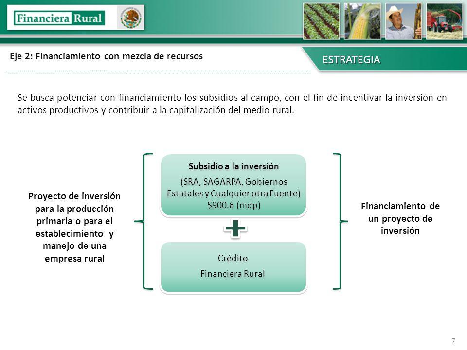 Proyecto de inversión para la producción primaria o para el establecimiento y manejo de una empresa rural.- Subsidio a la inversión Eje 2: Financiamiento con mezcla de recursos ESTRATEGIA 8 * El monto de apoyos será de acuerdo a la autorización del comité Técnico ProgramaDependencia Monto (mdp) Proyecto Transversal Trópico-Húmedo SAGARPA309.6 Programa de Apoyo a la Inversión en Equipamiento e Infraestructura en su Componentes Agricultura Protegida 2011.