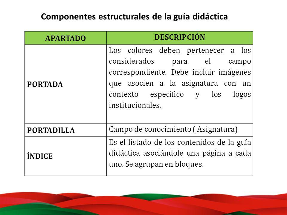 Componentes estructurales de la guía didáctica APARTADO DESCRIPCIÓN PORTADA Los colores deben pertenecer a los considerados para el campo correspondie