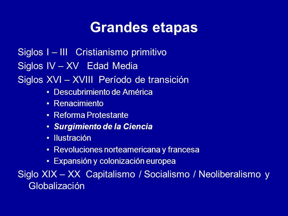 Siglos I – III Cristianismo primitivo Siglos IV – XV Edad Media Siglos XVI – XVIII Período de transición Descubrimiento de América Renacimiento Reform
