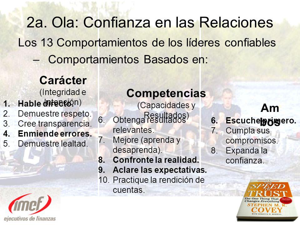 2a. Ola: Confianza en las Relaciones Los 13 Comportamientos de los líderes confiables –Comportamientos Basados en: 1.Hable directo. 2.Demuestre respet