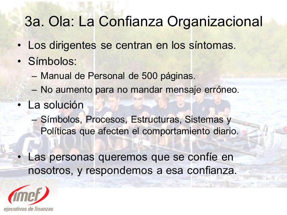 3a.Ola: La Confianza Organizacional Los dirigentes se centran en los síntomas.
