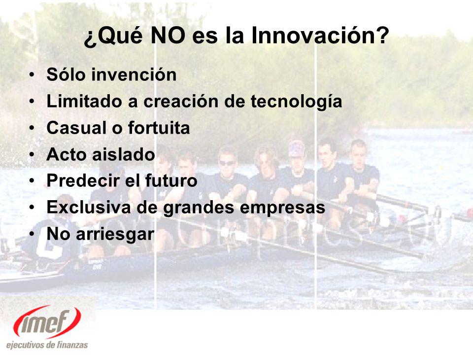 ¿Qué SI es la Innovación.
