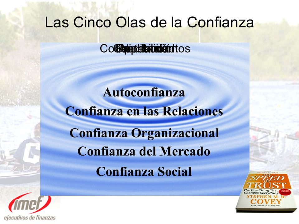 1a.Ola: Autoconfianza Carácter Competencias 1. Integridad 2.