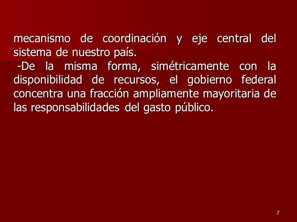 7 mecanismo de coordinación y eje central del sistema de nuestro país. -De la misma forma, simétricamente con la disponibilidad de recursos, el gobier