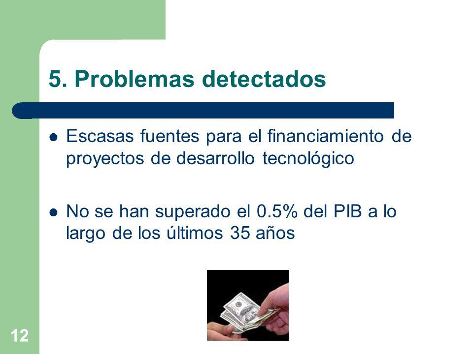 12 5. Problemas detectados Escasas fuentes para el financiamiento de proyectos de desarrollo tecnológico No se han superado el 0.5% del PIB a lo largo