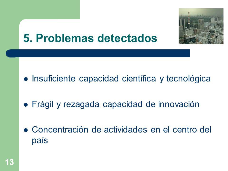 13 5. Problemas detectados Insuficiente capacidad científica y tecnológica Frágil y rezagada capacidad de innovación Concentración de actividades en e