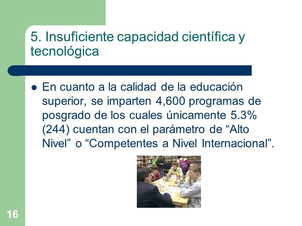 16 5. Insuficiente capacidad científica y tecnológica En cuanto a la calidad de la educación superior, se imparten 4,600 programas de posgrado de los