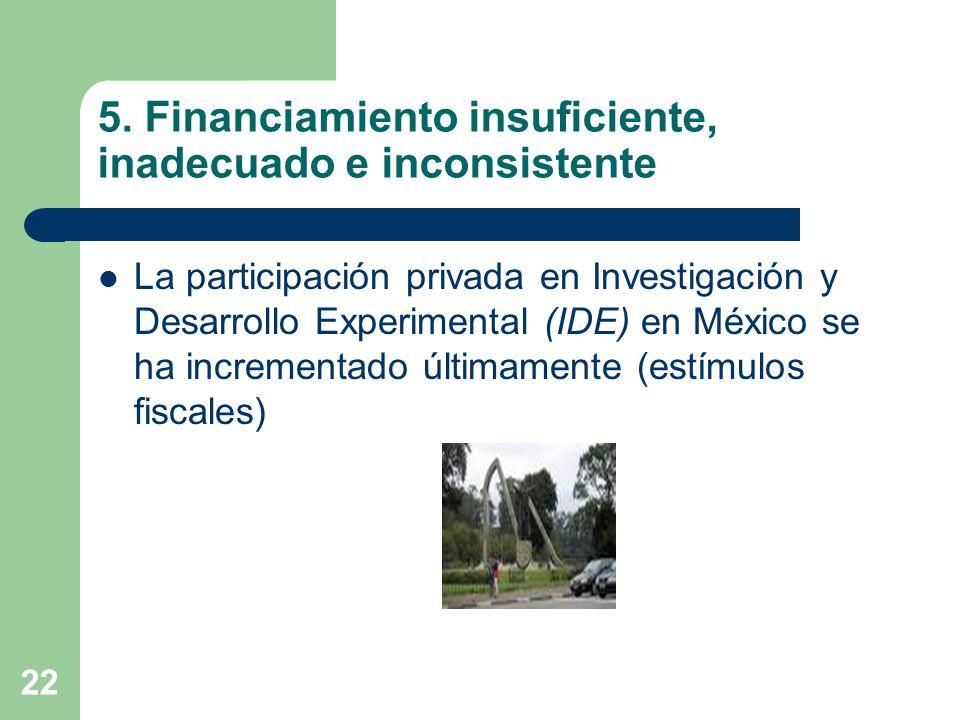 22 5. Financiamiento insuficiente, inadecuado e inconsistente La participación privada en Investigación y Desarrollo Experimental (IDE) en México se h