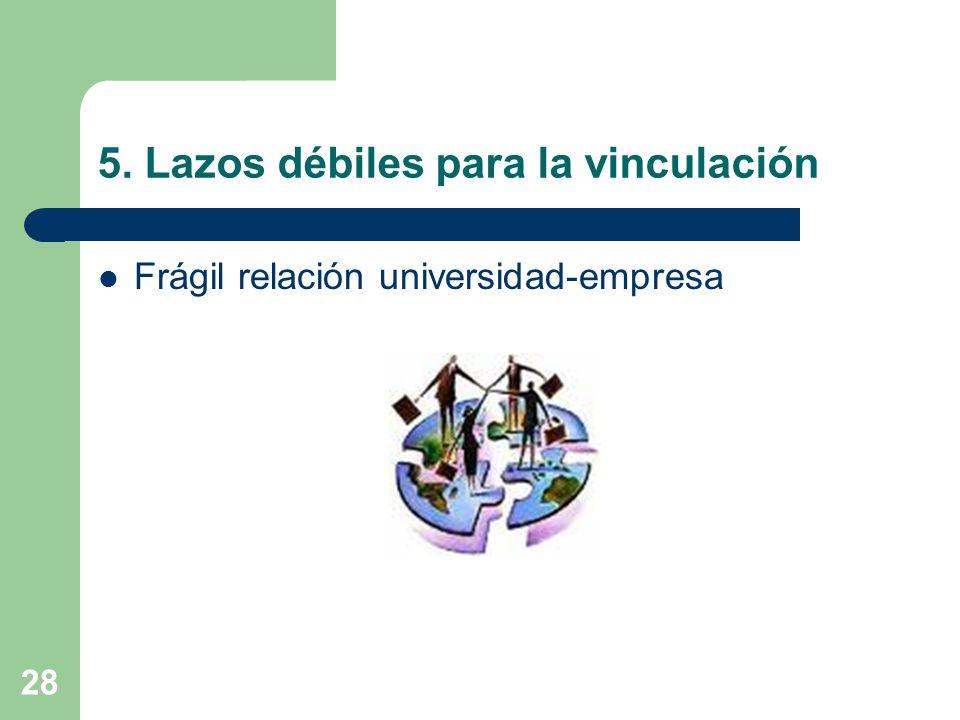 28 5. Lazos débiles para la vinculación Frágil relación universidad-empresa