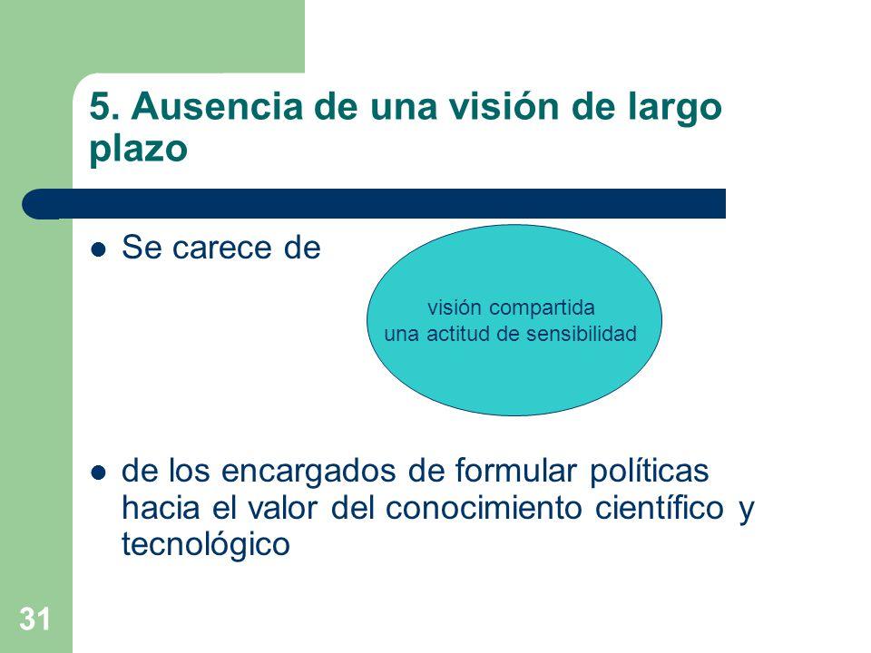 31 5. Ausencia de una visión de largo plazo Se carece de de los encargados de formular políticas hacia el valor del conocimiento científico y tecnológ