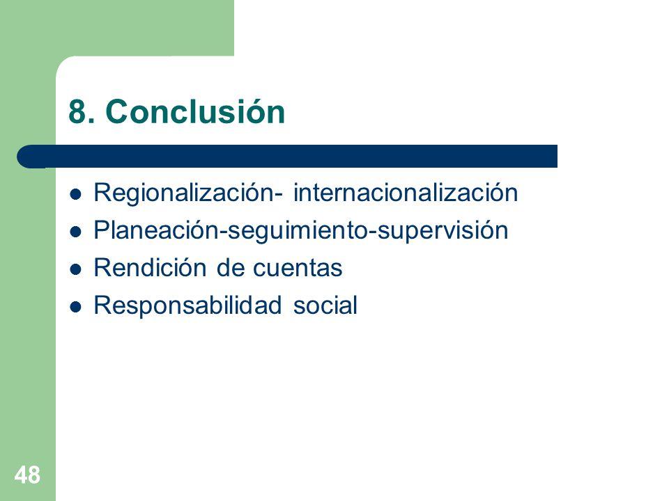 48 8. Conclusión Regionalización- internacionalización Planeación-seguimiento-supervisión Rendición de cuentas Responsabilidad social