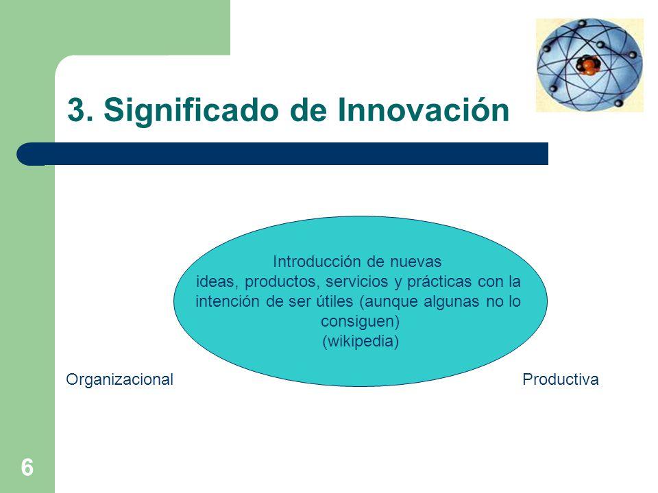 6 3. Significado de Innovación Introducción de nuevas ideas, productos, servicios y prácticas con la intención de ser útiles (aunque algunas no lo con