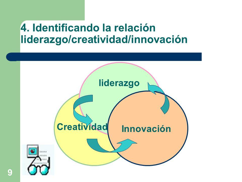 10 ¿Qué hace un país para ser innovador? Se autodiagnostican de manera permanente