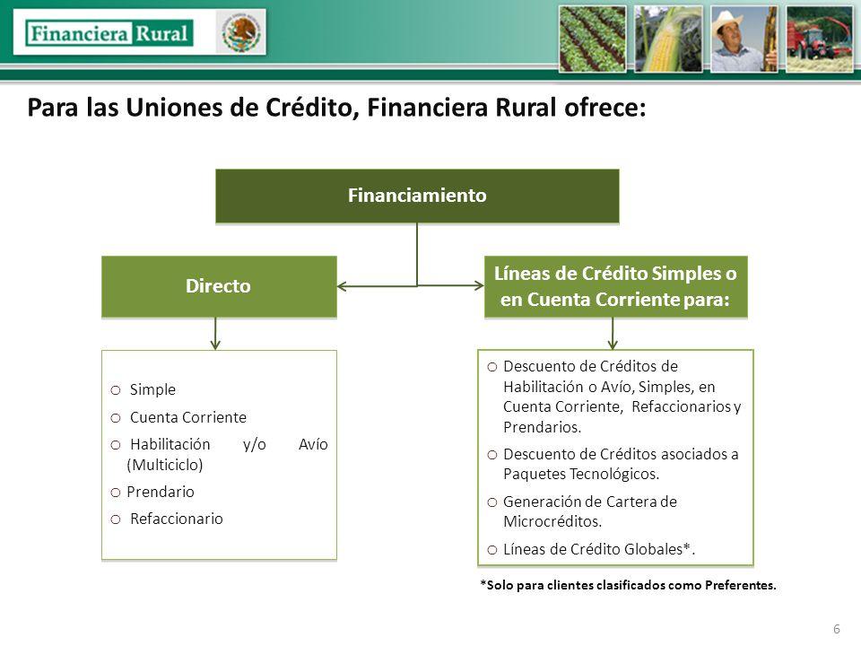 Para las Uniones de Crédito, Financiera Rural ofrece: Financiamiento Directo Líneas de Crédito Simples o en Cuenta Corriente para: o Descuento de Créditos de Habilitación o Avío, Simples, en Cuenta Corriente, Refaccionarios y Prendarios.