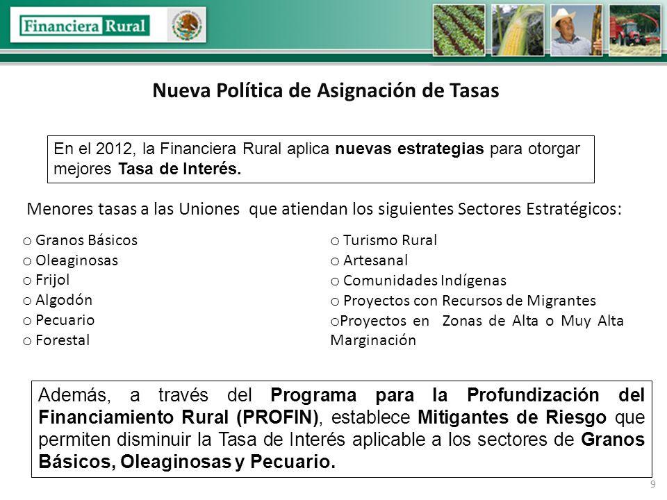 9 Menores tasas a las Uniones que atiendan los siguientes Sectores Estratégicos: o Granos Básicos o Oleaginosas o Frijol o Algodón o Pecuario o Forestal o Turismo Rural o Artesanal o Comunidades Indígenas o Proyectos con Recursos de Migrantes o Proyectos en Zonas de Alta o Muy Alta Marginación Nueva Política de Asignación de Tasas En el 2012, la Financiera Rural aplica nuevas estrategias para otorgar mejores Tasa de Interés.