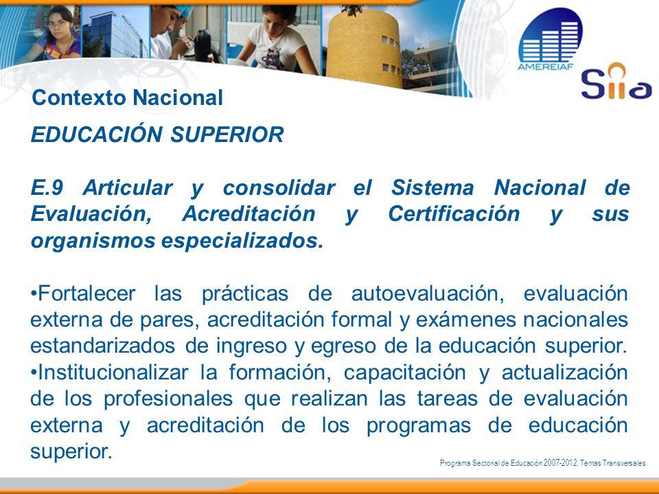 Contexto Nacional EDUCACIÓN SUPERIOR E.9 Articular y consolidar el Sistema Nacional de Evaluación, Acreditación y Certificación y sus organismos espec