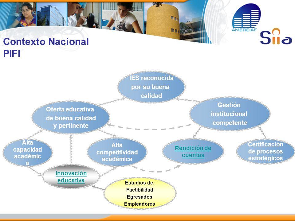 IES reconocida por su buena calidad Gestión institucional competente Oferta educativa de buena calidad y pertinente Alta capacidad académic a Alta com