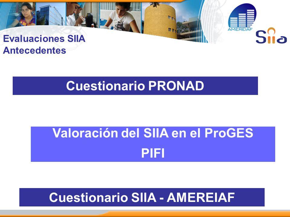 Evaluaciones SIIA Antecedentes Cuestionario PRONAD Valoración del SIIA en el ProGES PIFI Cuestionario SIIA - AMEREIAF
