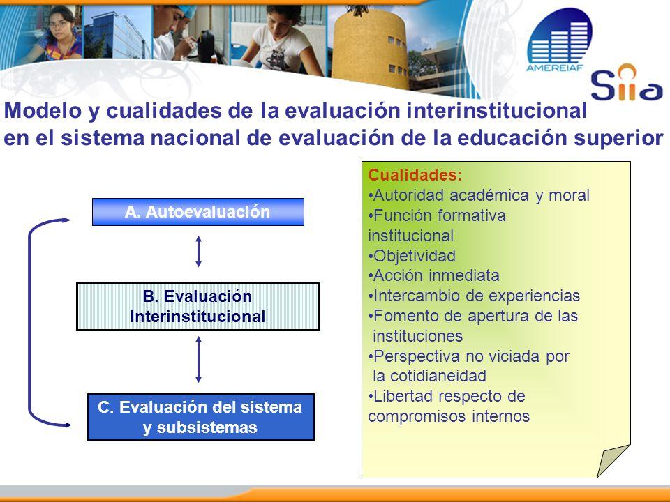 Modelo y cualidades de la evaluación interinstitucional en el sistema nacional de evaluación de la educación superior Cualidades: Autoridad académica