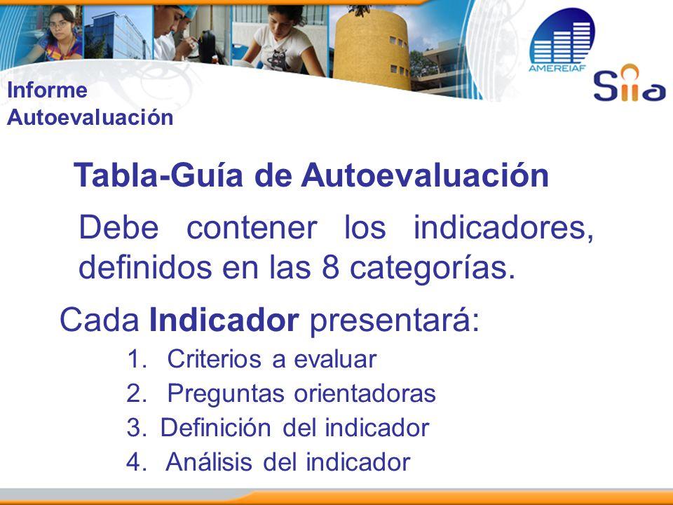 Tabla-Guía de Autoevaluación Debe contener los indicadores, definidos en las 8 categorías. Cada Indicador presentará: 1. Criterios a evaluar 2. Pregun